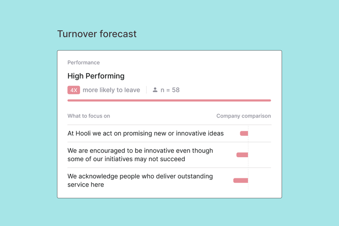 Engagement - Turnover Prediction (Small)