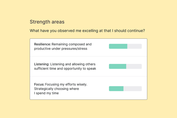 Effectiveness - Results (Understand Strength Areas)